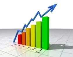 Business development growth